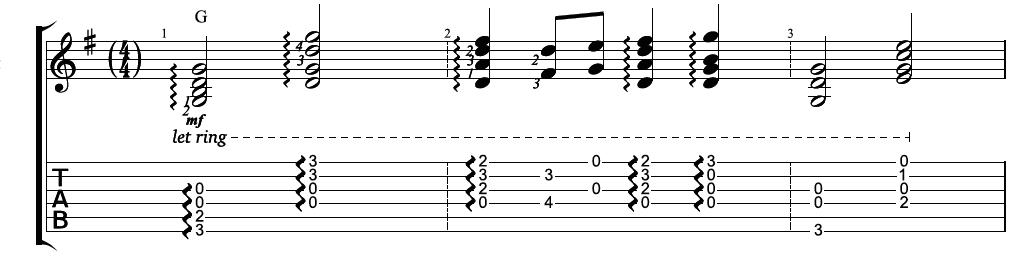 Ukulele ukulele chords somewhere over the rainbow : Ukulele : ukulele chords to somewhere over the rainbow Ukulele ...