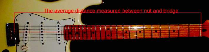 What Guitar Sizes Are Best