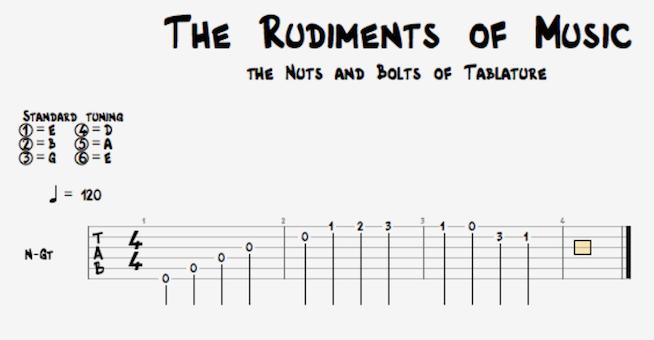 Guitar understanding guitar tabs : Guitar Music Theory, start by understanding basics of Guitar Tab